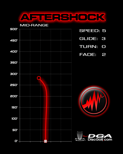 DGA Aftershock Midrange Flight Chart and Specs