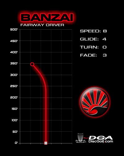 DGA Banzai Fairway Driver Flight Chart and Specs