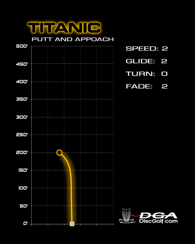 DGA Titanic Putt & Approach Flight Chart and Specs